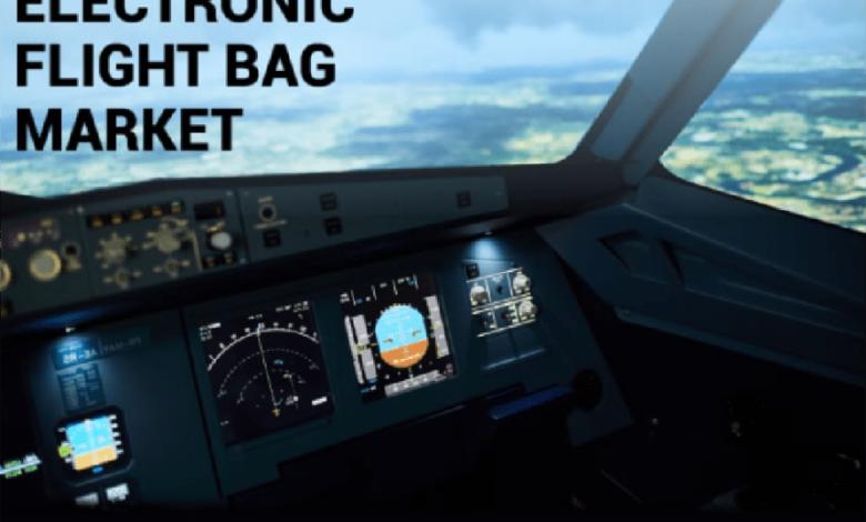 electronic flight bag market size